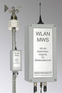 802.11b/g Wireless LAN Modul
